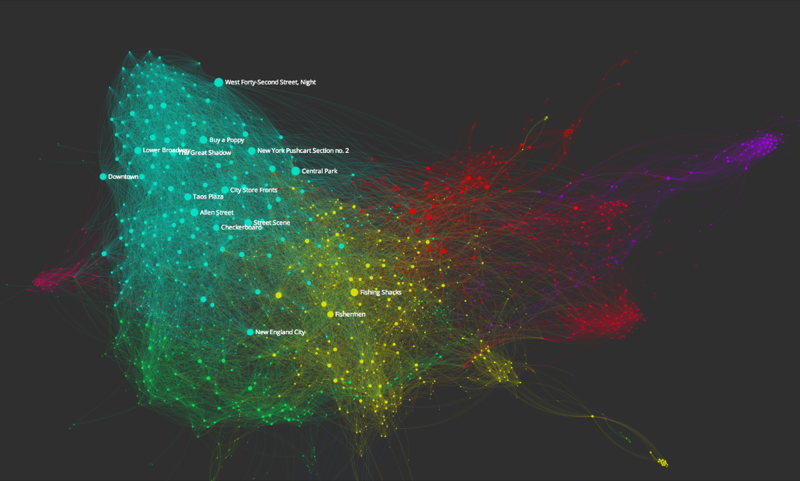 Preview of a network map of paintings at the SAAM
