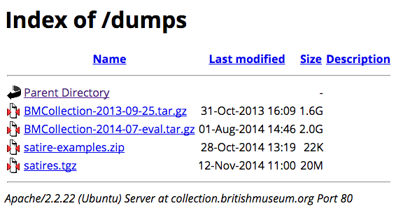 british museum triple dumps
