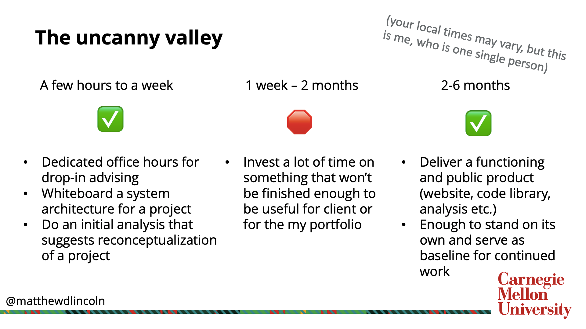 The uncanny valley of DH software work plans
